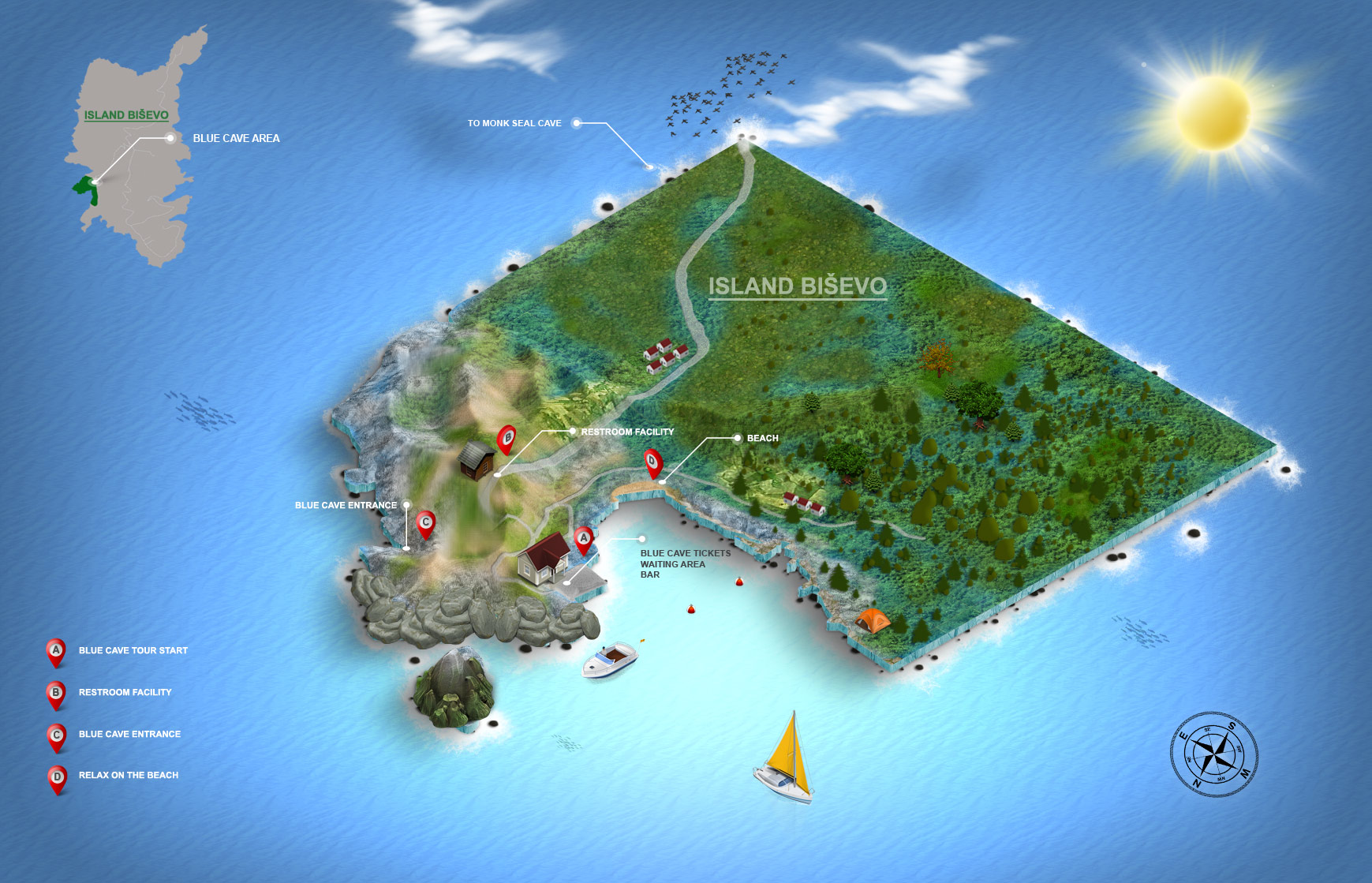 Blue cave Croatia infographic, ticket purchase, tour start, blue cave entrance, beach, restroom facilities