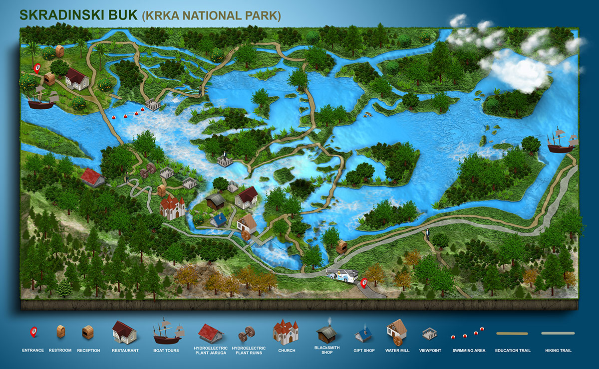 Infographic of Skradinski buk, Krka National Park